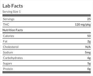 Kiva-Terra-Bites-Blueberry-Flavor-Lab-Test-Results