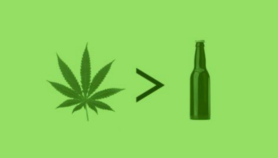 marijuana is safer than alcohol Marijuana is so much safer than alcohol i remember the heavy use of both substances in college i remember seeing out the window (a sort of driveway between multiple dorm buildings) that ambulances would come up.