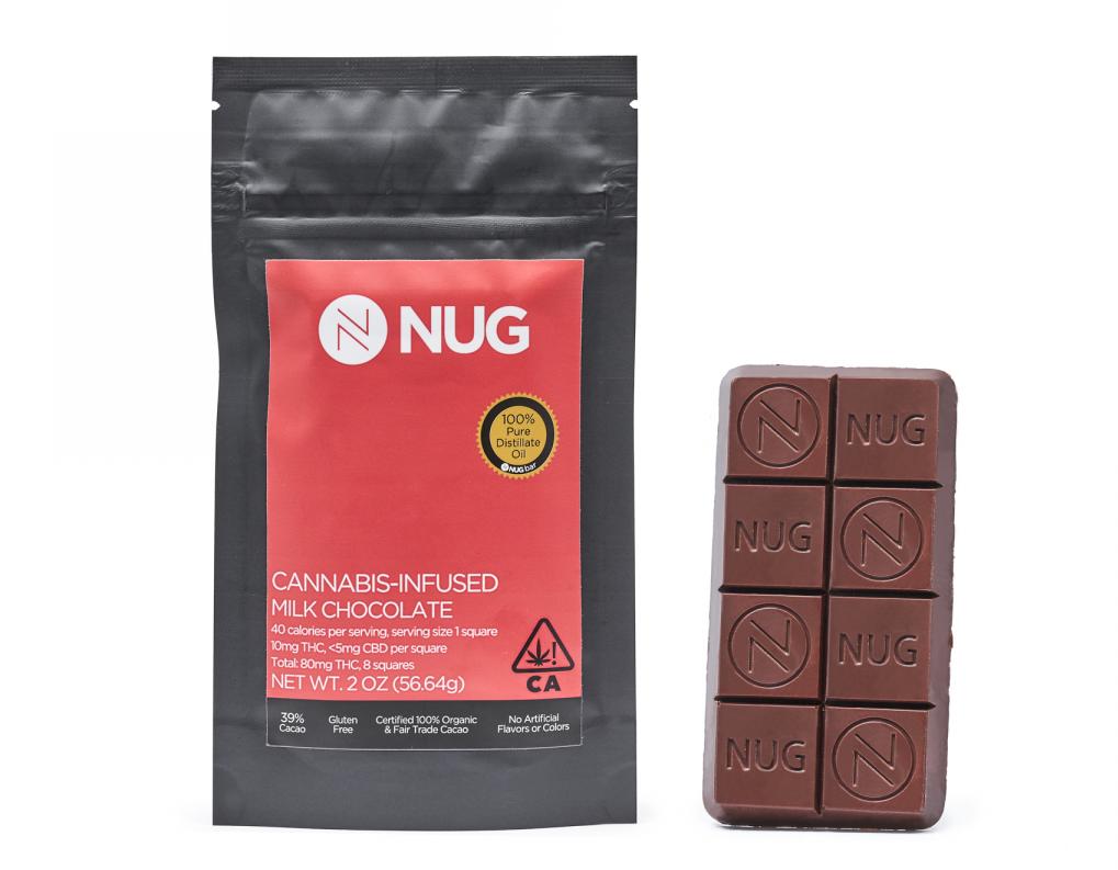 nug milk chocolate bar review